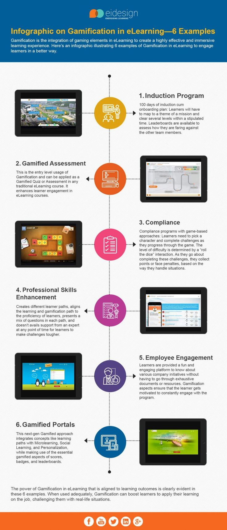 Infographic On Gamification In Elearning 6 Examples E Learning Infographics Elearning Gamification Gamification Education
