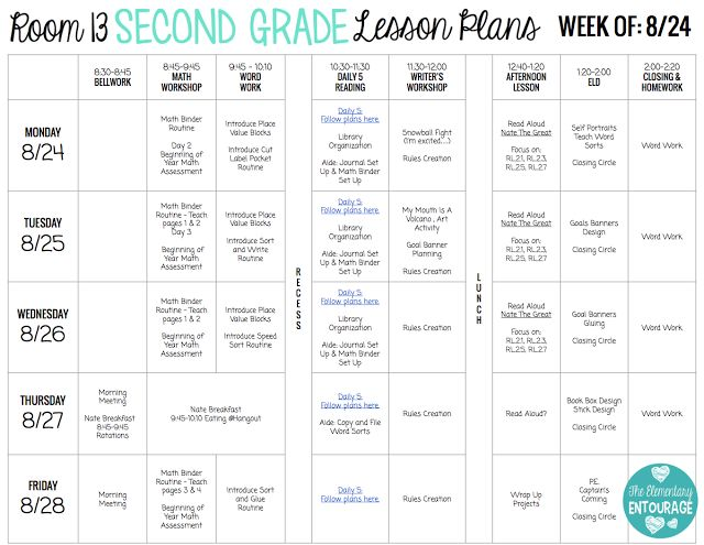 Take the leap into paperless planning with this FREE digital plan book template. Includes a peek at Core Inspiration's second grade lesson plans for the first weeks of school and an editable template for you to try.