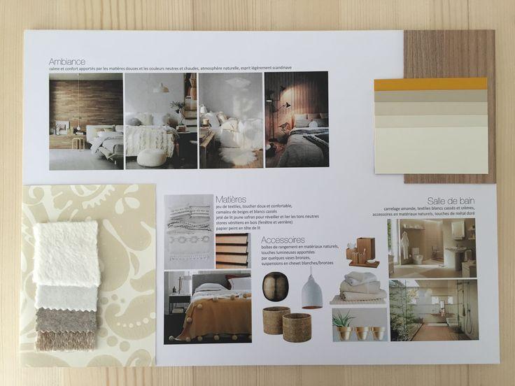 planche tendance chambre et salle de bain principales