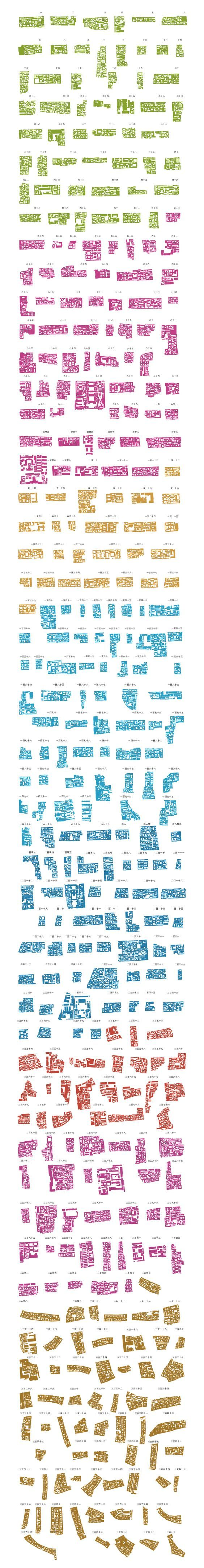 "Patterns of urban form. ""Part of Instant Hutong's Community Catalogue 2007, a…:"