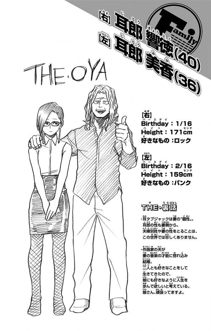 Boku no Hero Academia || Kyoutoku Jiro (40 years old - Dad) Mika Jiro (36 years old - Mom)
