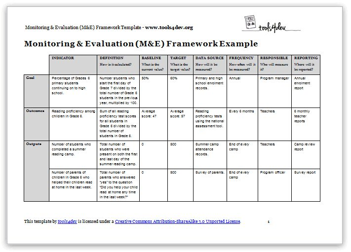 Monitoring And Evaluation M Amp E Framework Template