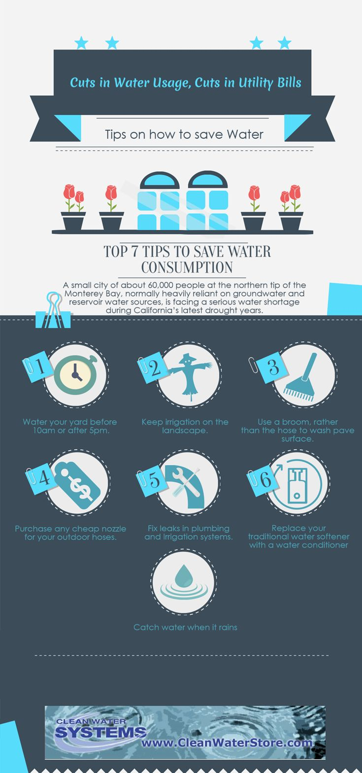 Poster design on save water - 5 Essential Tips In Saving Water Especially In Times Of Drought Read On