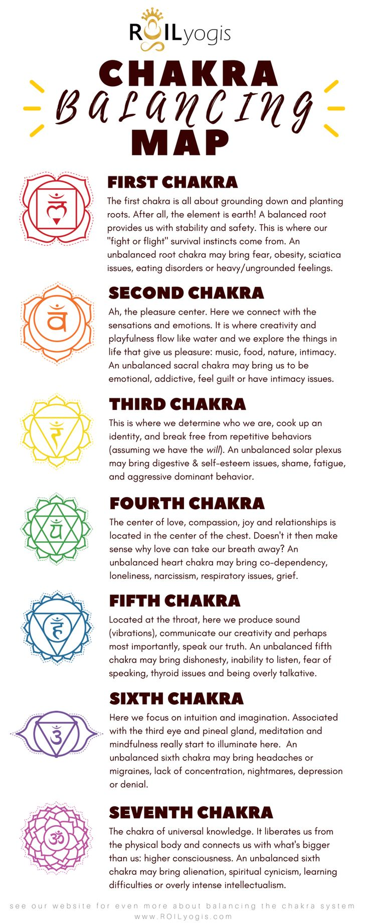 247 best reiki images on pinterest chakra healing yoga meditation reiki each chakra has a symbol color element and relation to our current emotional and physical well being that help us to understand our perceptions buycottarizona Choice Image
