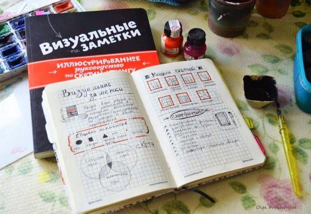 Prokhorovaart- blog: Визуальные заметки Sketchnouting