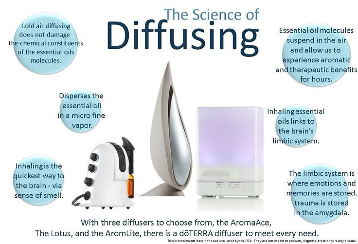 151 Best Images About Essential Oils On Pinterest Diffusers Clary Sage Essential Oil And