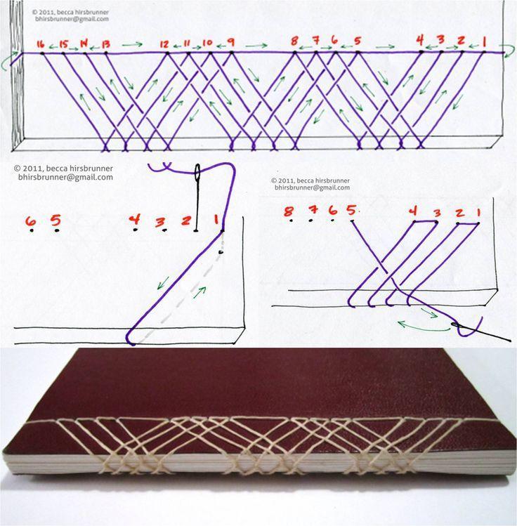 38++ Japanese book binding methods info