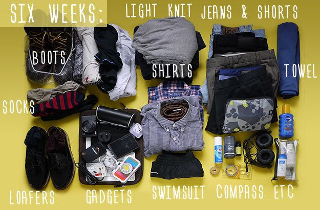 How To Pack Like A Pro For Every Occasion: The Guys' Edition