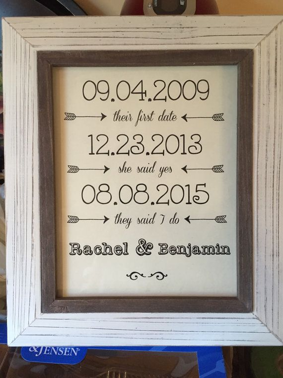 Important dates frame by jmeadedesigns on Etsy