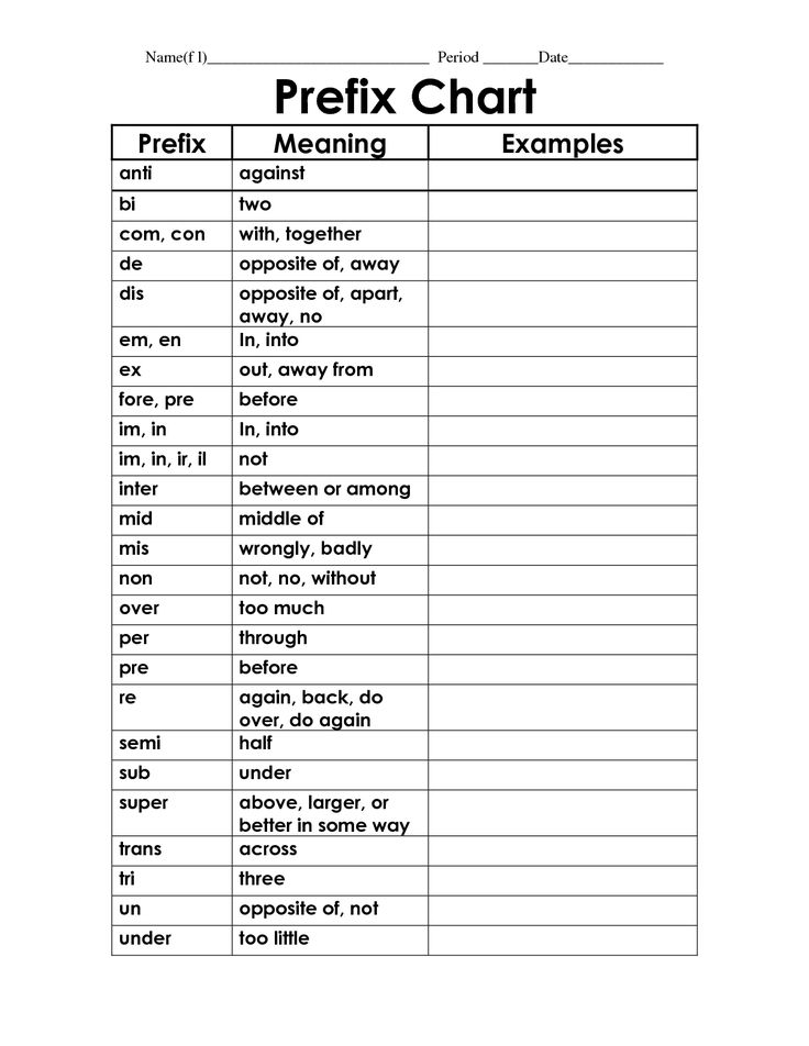 Science — Phys/Chem