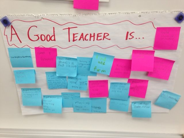 Sticky Note Expecations. A great back to school activity!