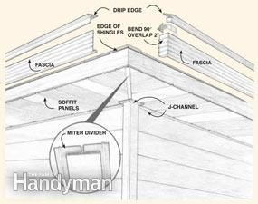 How to Install Soffit & Fascia