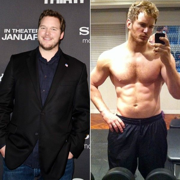 Surprising Celebrity BMIs - Health