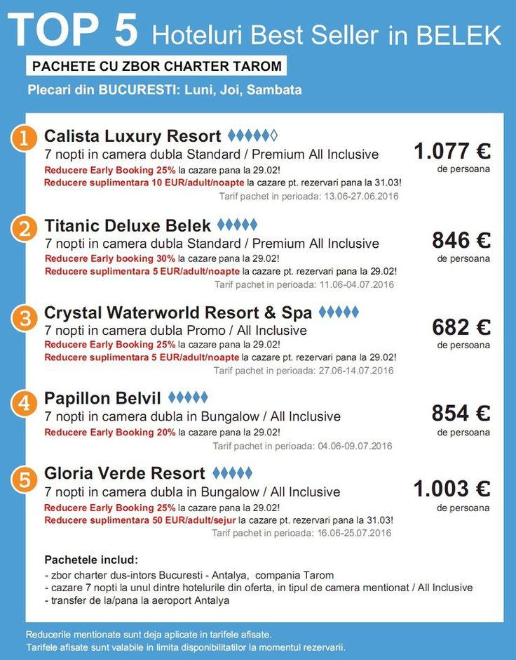 TOP 5 Charter Antalya - Hoteluri Best Seller in BELEK!