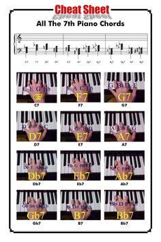 chords on a #piano | C7 F7 G7 D7 E7 A7 Db7 Eb7 Ab7 Gb7 B7 Bb7