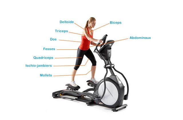 Le vélo elliptique, késazo ? Je partage avec vous mes conseils pour l'utiliser et les nombreux bienfaits que le vélo elliptique va avoir sur votre corps !