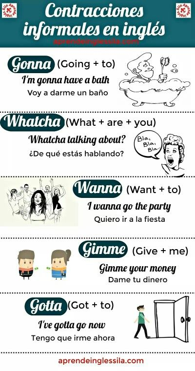53 best Inglés images on Pinterest English grammar, English - best of tabla periodica de ingles