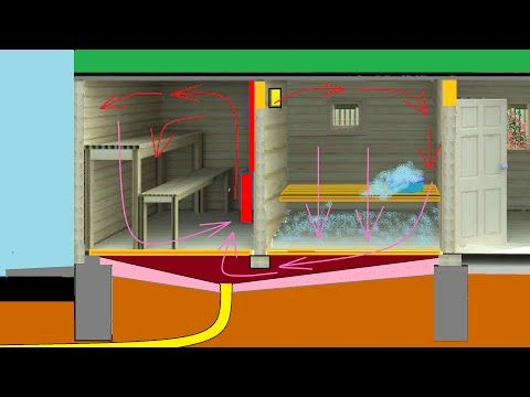 Баня фундамент теплый пол / Bath basement floor heating - YouTube
