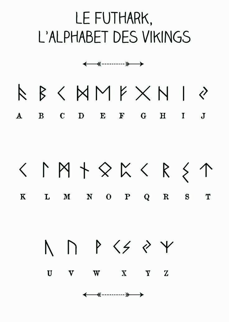 Best Codes Ciphers Alphabets Symbols Runes Images On