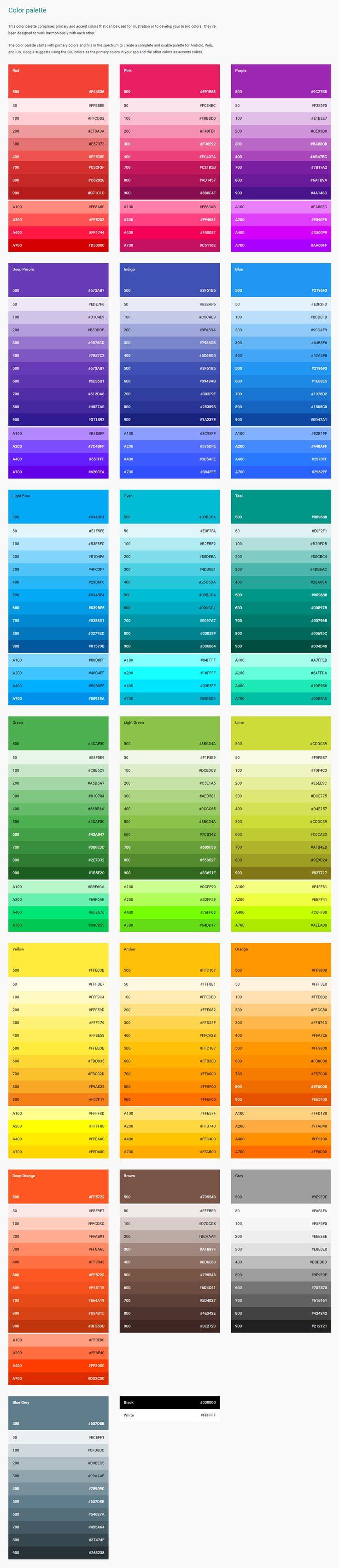 Google Material Design - Color styleguide