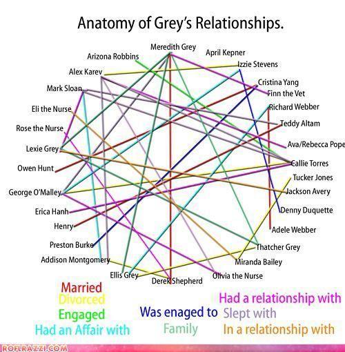 Grey s Anatomy
