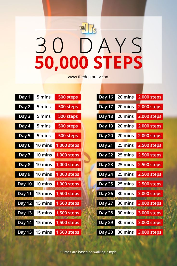 Add more steps to your day with our 30-Day Walking Challenge! It's great for beginners and non-beginners alike! Get motivated & get moving! #Walking #Plan #Healthy #Diet #TheDoctors #Exercise #Challenge #30Day