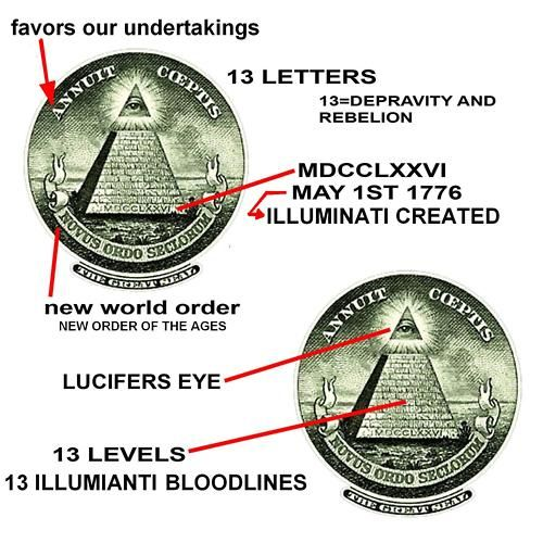 "The 13 Family Bloodlines of the Illuminati: Is the Illuminati Real?"" Description from missiongalacticfreedom.wordpress.com. I searched for this on bing.com/images"