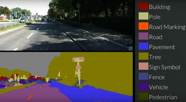 """Driverless cars are starting to get smarter by the minute, but researchers are still endlessly tweaking to make them safer for the roads. Now, a new system called SegNet allows an autonomous vehicle to """"see"""" its environment. SegNet identifies an image or a video pixel by pixel and classifies them in 12 different categories: Sky, Building, Pole, Road Marketing, Road, Pavement, Tree, Sign Symbol, Fence, Vehicle, Pedestrian and Bike."""