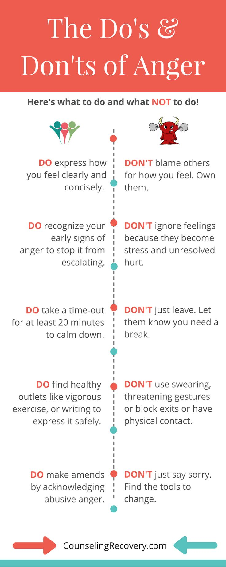 Here are some guidelines to manage stress and anger before it hurts your relationships. Learning to recognize the difference between healthy anger and destructive anger is the first step. Click the image to read more.