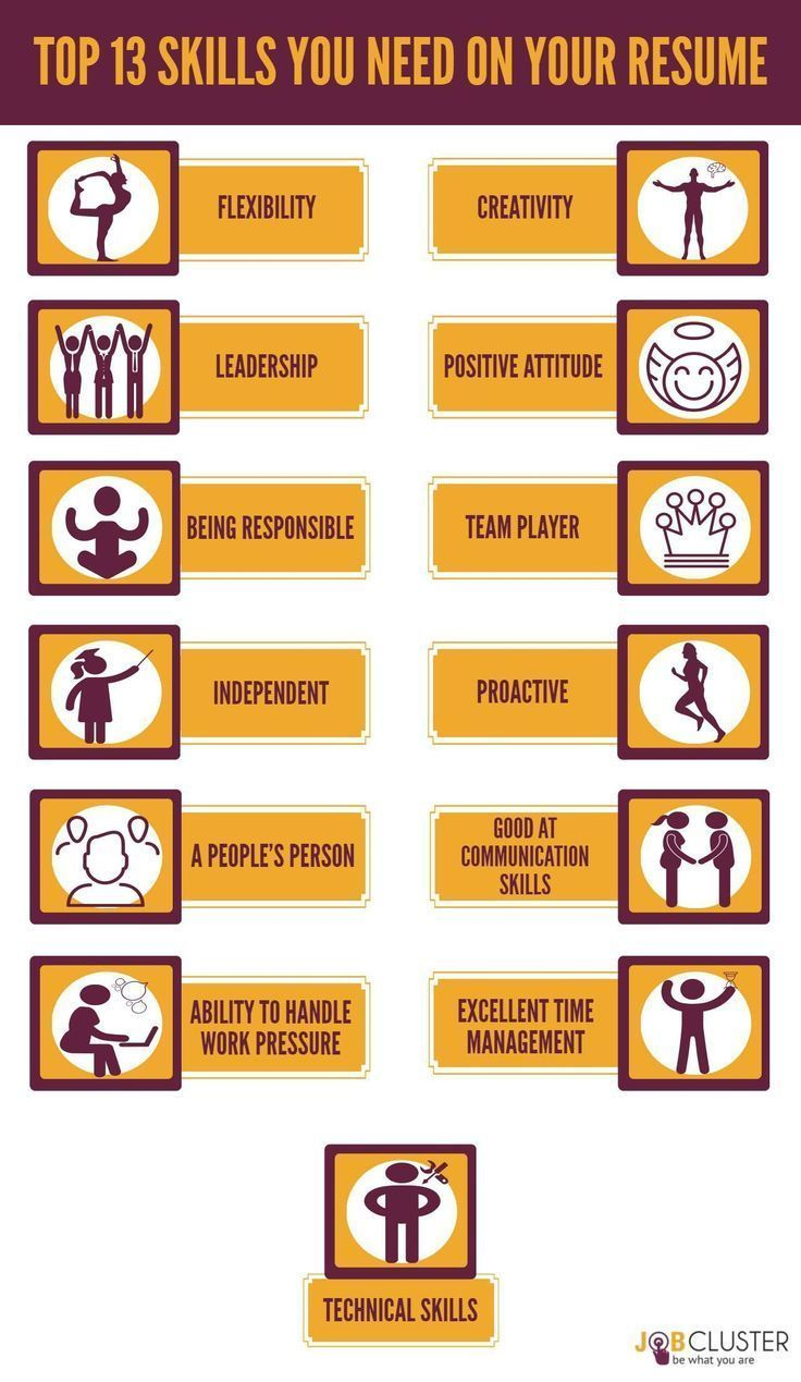 13 Important Resume Skills You Need to Put On Your Resume #Resume #ResumeTips #Jobinterviews