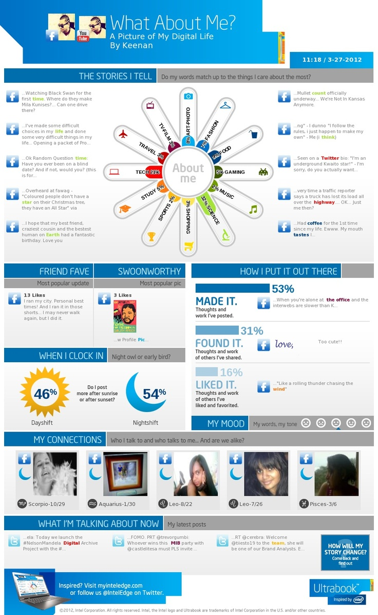 49 best South Africa infographics images on Pinterest ...
