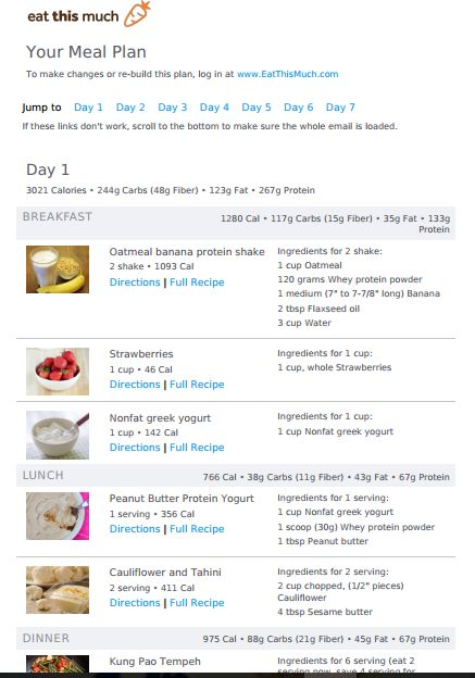 High fibre diet plans photo 8