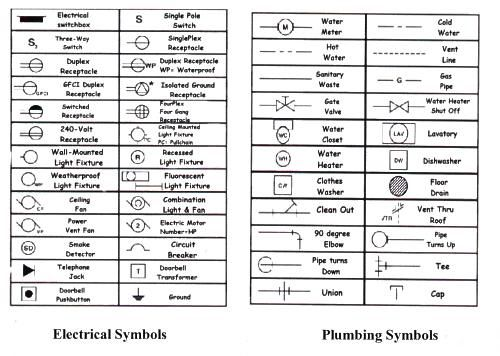 31 best Built - Blueprint Symbols images on Pinterest Architecture - best of blueprint software free mac