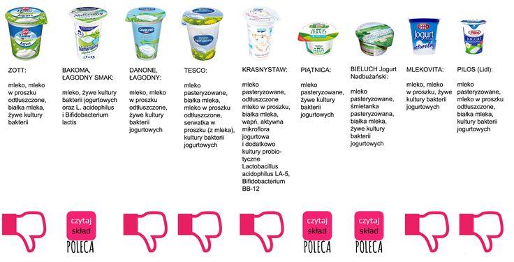 jogurty naturalne POP