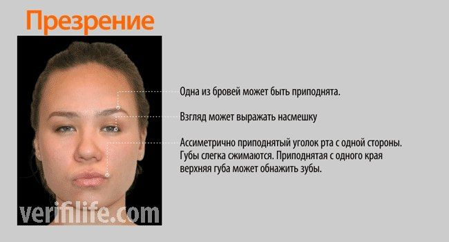 Мимика: Презрение. Обсуждение на LiveInternet - Российский Сервис ...