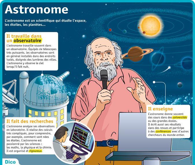 Fiche exposés : Astronome Plus