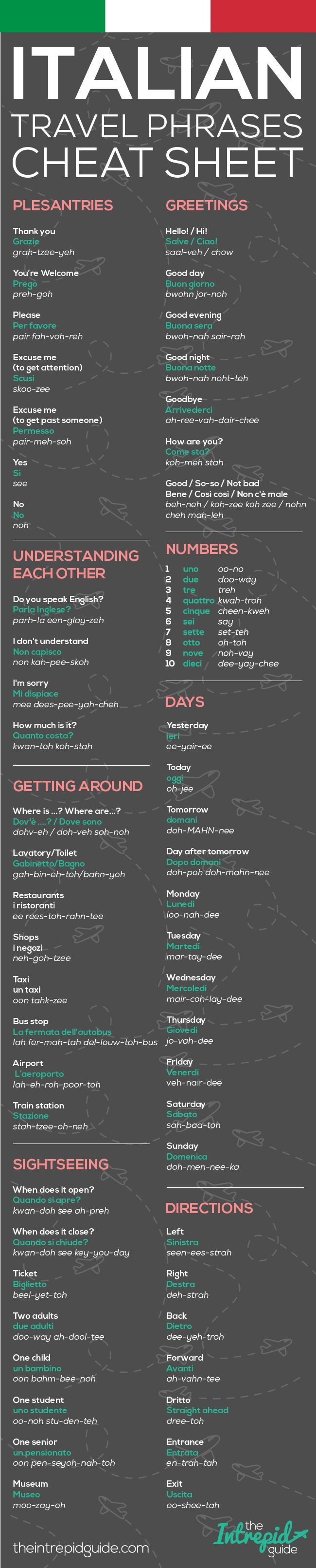 Italian Travel Phrases Cheat Sheet http://www.theintrepidguide.com/?s=italian #fluffyhero9