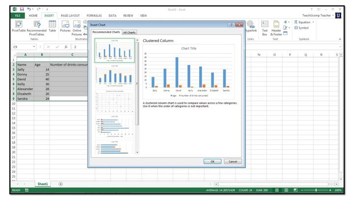 31 best tips for my excel class images on pinterest microsoft how to insert charts into an excel spreadsheet in excel 2013 fandeluxe Image collections