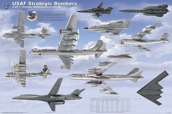 american bombers - Google Search