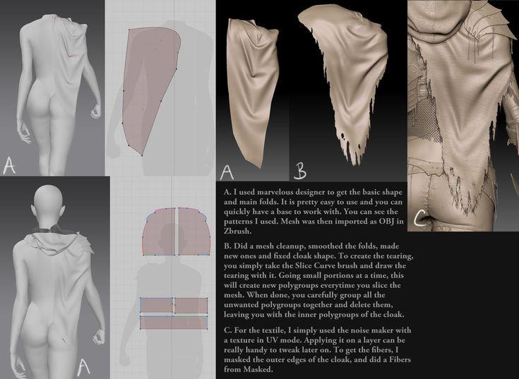 Syn - Dark elf - Page 2