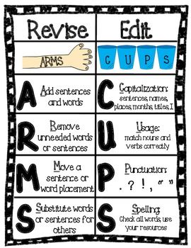 Revising and Editing Chart: ARMS & CUPS- a good lower grades version