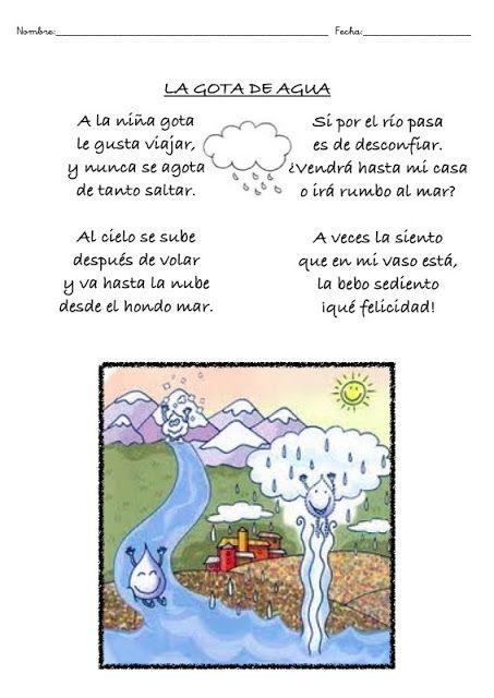 Menta Más Chocolate - RECURSOS y ACTIVIDADES PARA EDUCACIÓN INFANTIL: Poesia sobre el AGUA