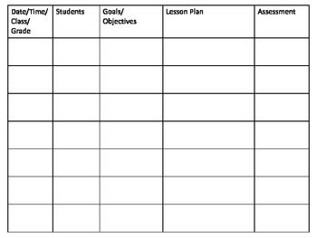 LESSON PLAN TEMPLATE FOR SPECIAL EDUCATION INCLUSION TEACHERS - TeachersPayTeachers.com