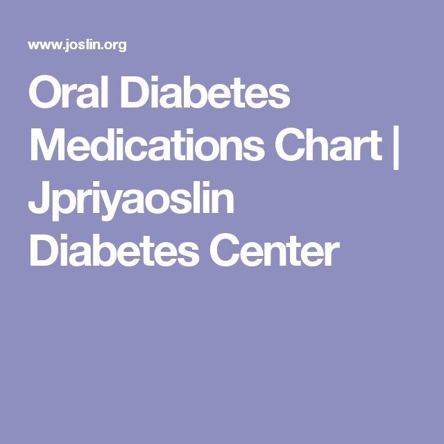 Oral Diabetes Medications Chart | Jpriyaoslin Diabetes Center