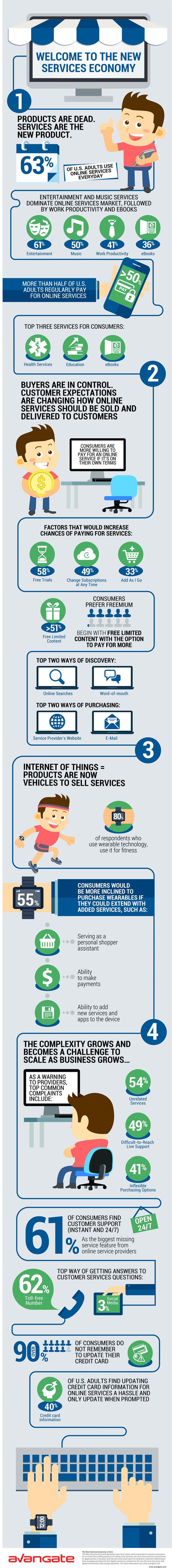 8 best Consumer Behavior images on Pinterest | Digital marketing ...
