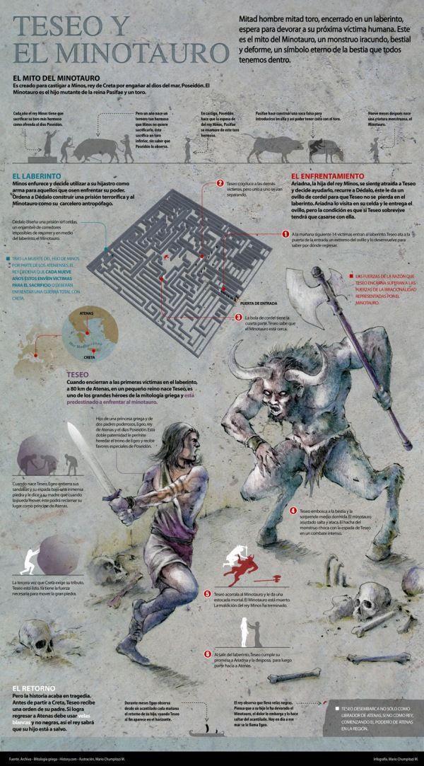 Mitología Griega en 3 infografías!                                                                                                                                                                                 Más