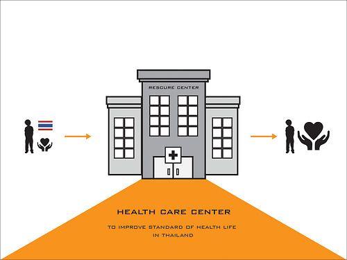 Saan Wish Vitayathanagorn Program proposal  Health care center - program proposal