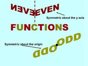 even and odd functions - - Yahoo Image Search Results