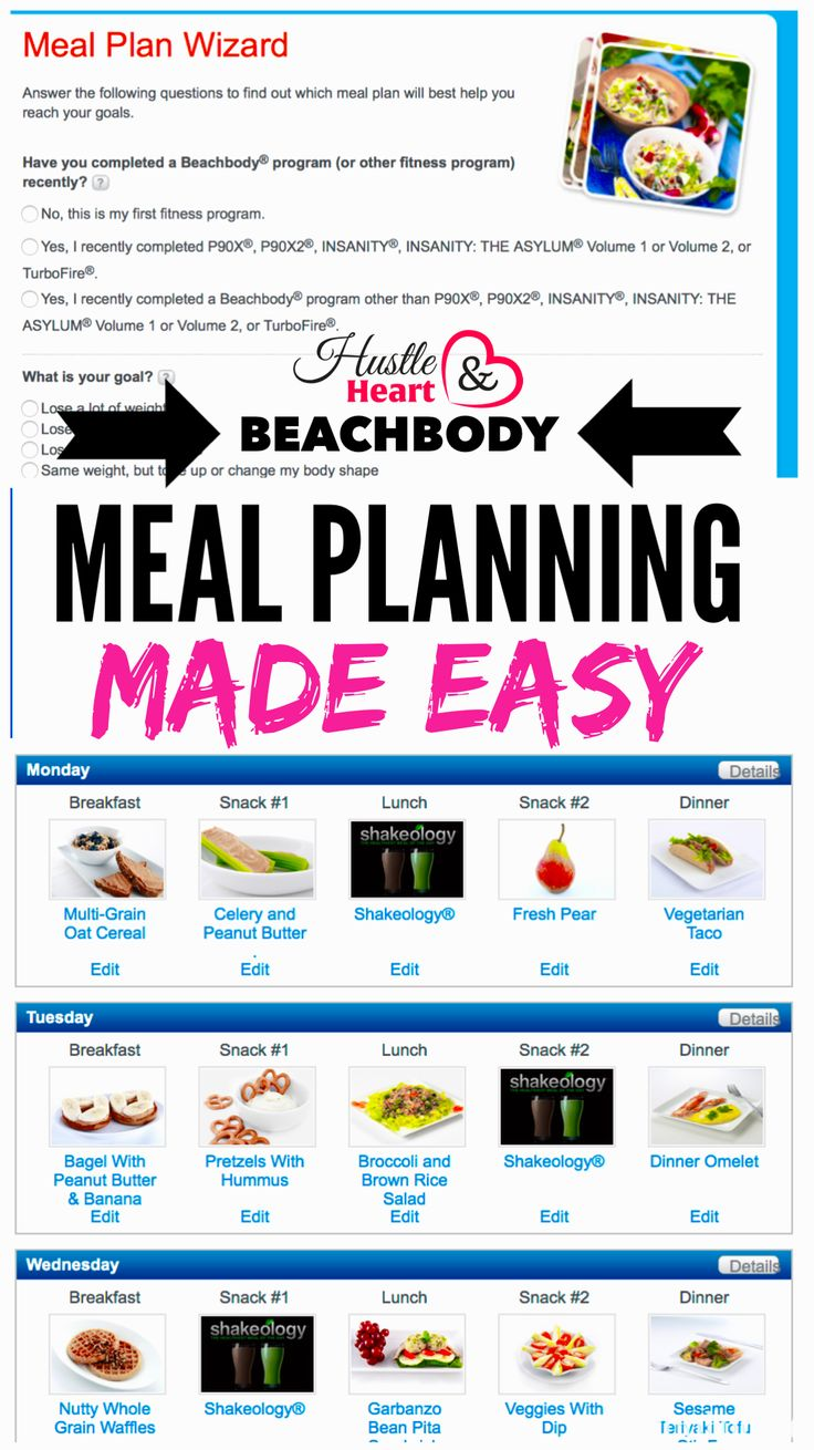 New Meal Planning Tool