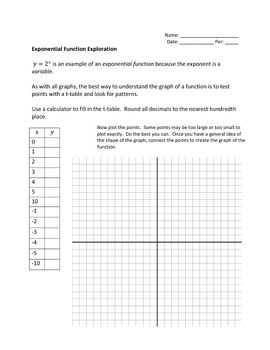 This is an introductory activity for exponential growth functions. It is good for an introduction to exponential functions in general.  It forces s...